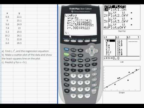 Ti 83/84:  Linear Regression & Correlation (V09)