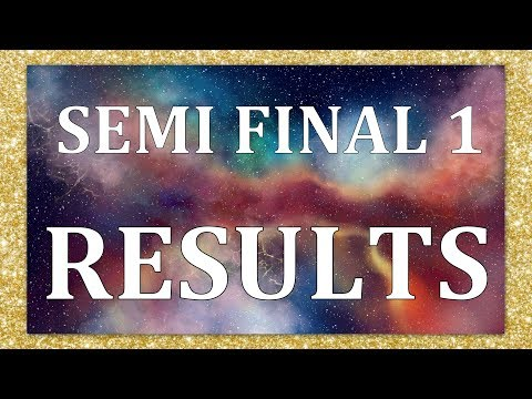 RESULTS | MY IDEAL EUROVISION SONG CONTEST 2020 | SEMI FINAL 1 | 268 VOTES
