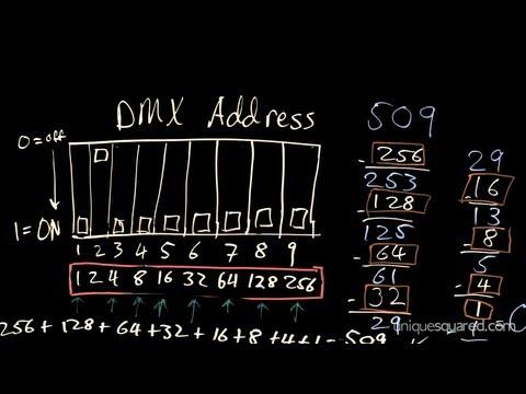 DMX Lighting Tutorial Part 3: Dip Switches   UniqueSquared.com