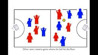 Tchoukball 2019 ICC Finals NTU v SIM Part 1