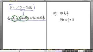 高校物理解説講義:「ドップラー効果」講義1
