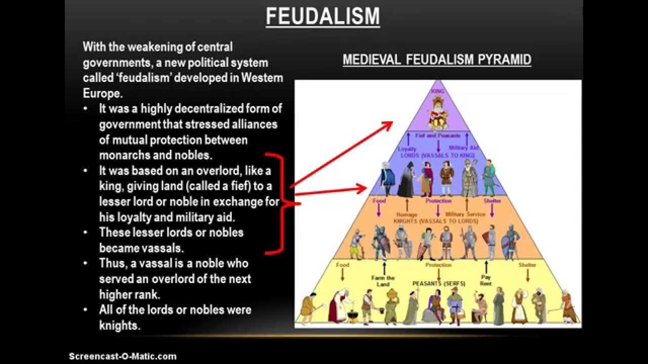 Essay On Feudalism