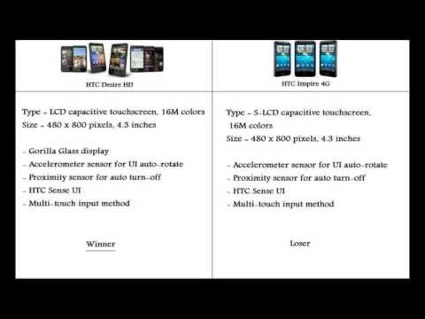 HTC Desire HD vs HTC Inspire 4G (SuperContender)