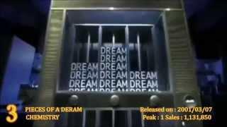 Download Lagu 2001年 J-POP シングルランキング TOP55【ヒット曲メドレー】 Gratis STAFABAND