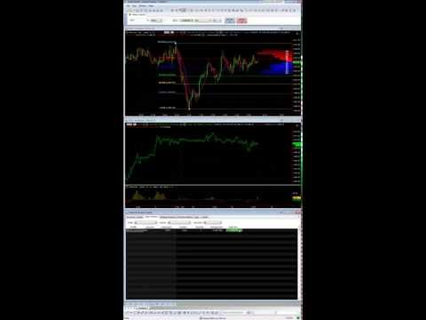 Introduction to Using MultiCharts in Futures Trading