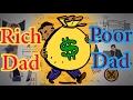 Bí quyết quản lý tài chính hiệu quả | Cha Giàu Cha Nghèo Review | Sách hay nên đọc thumbnail