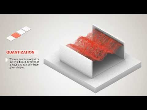 Quantization in a box HD
