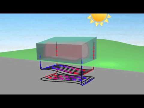 A Self-Heating Greenhouse