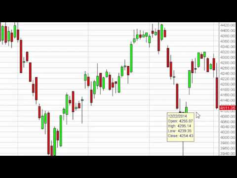 CAC 40 Technical Analysis for January 6 2015 by FXEmpire.com