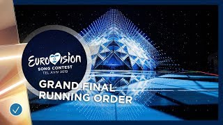 RECAP - Grand Final - Running Order - Eurovision 2019