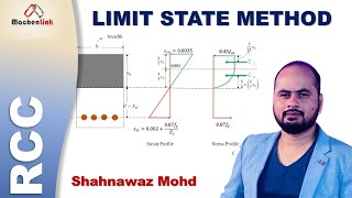 Limit State Method (LSM) || Analysis of Singly Reinforced Beam || IS 456:2000