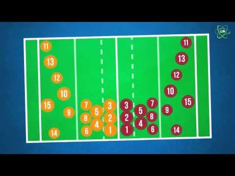 Регби-7: коротко об игре