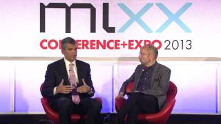Cable TV's New Custom Targeting - Tad Smith, Cablevision Corp - IAB MIXX 2013