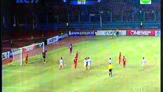 Indonesia vs Korea Republic(3-2) AFC U19 Full Video, Full Time 2nd,12/10/2013