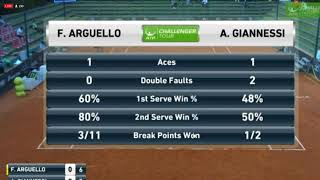 Simple guide to win every time on fixed tennis matches by justgreenup.blogspot.com