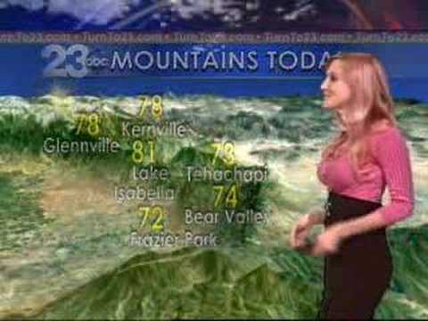Christina Loren Thursday Weather