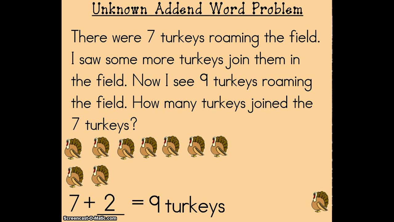 how to find concentration of unknown using standard addition