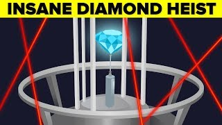The Most Insane Diamond Heist (The Millennium Dome Diamond Heist)