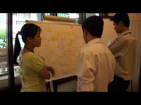 Network mapping activity