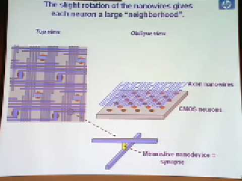 Memristor and Memristive Systems Symposium (Part 2)