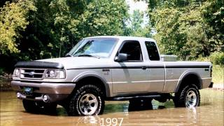 Ford Ranger History in the US 1983-2011
