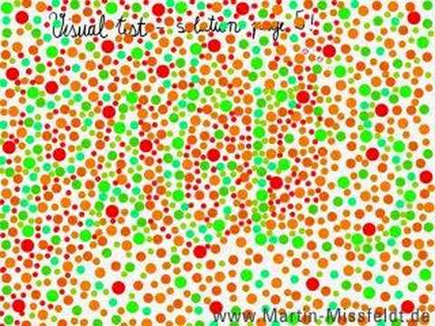 Color Blind Visual Eye Test Speed Painting By M