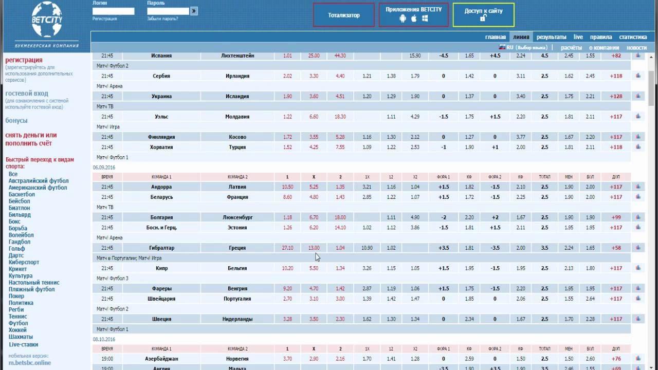 Прогноз ставки футбольные ставки таблица в Звездном,Загорянском,Бошняково