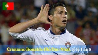 Top 10 ứng viên Vua phá lưới EURO 2016