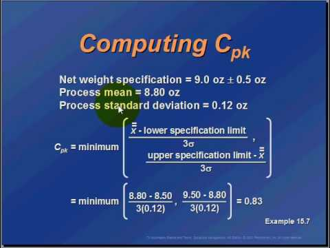 Calculating Cpk For Process Capability Youtube
