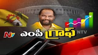 Amalapuram MP Pandula Ravindra Babu || Special Ground Report || MP Graph