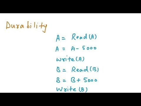 Transactions - Basic Concepts and ACID properties  and Transaction States