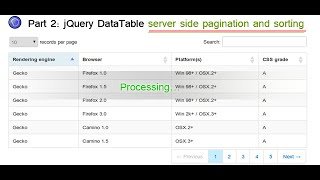 Part 2 - jQuery Datatable server side pagination and sorting in ASP.NET MVC application