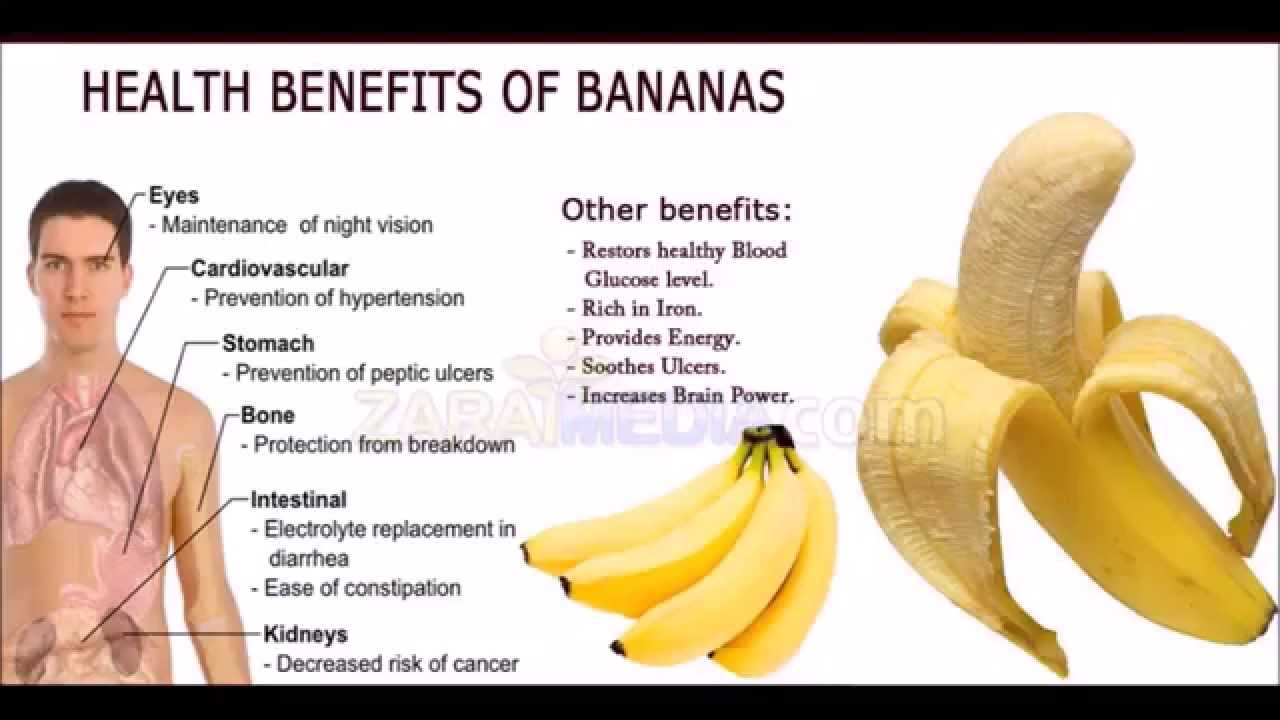 Banana health benefits nutritional facts