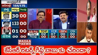 #AP Election Results LIVE UPDATES  | TDP vs YCP  | #Election Results 2019 | MAHAA NEWS