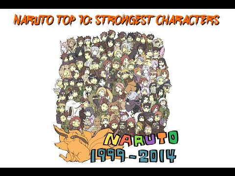 Naruto Top 10 Strongest Characters | The Final Countdown (Spoilers)