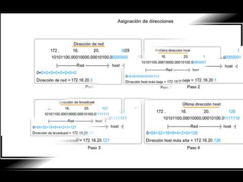 Calculo de direcciones host, de red y de broadcast