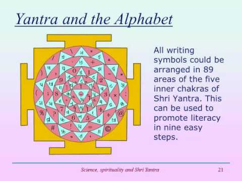 Science, spirituality and Shri Yantra Part 3