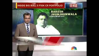 Inside 'Big Bull' Rakesh Jhunjhunwala's Rs 10,000 Cr Portfolio