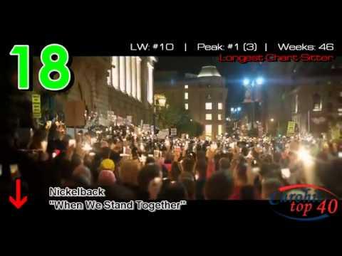 Хит парад TOP 40 по версии Europa Plus 01 09 2012