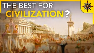 What's The Best Temperature for Civilization?