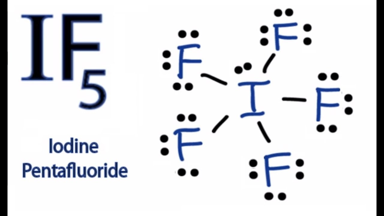 Watch on Iodine Periodic Table