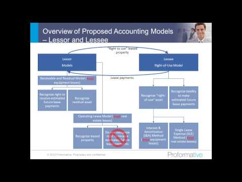 A New, Single Approach to Lease Accounting Webinar