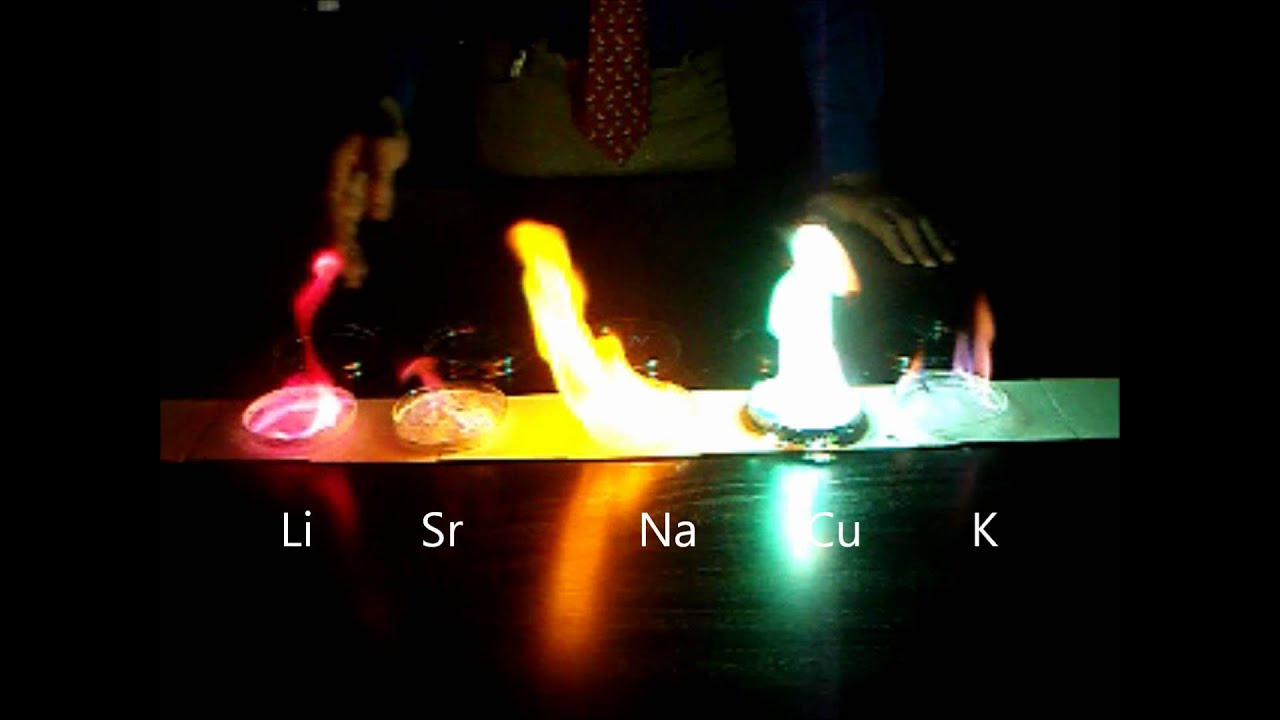 """flame lab Electrons will absorb the heat energy from the flame and will """"jump"""" to a higher energy level  flame test lab activity key note."""