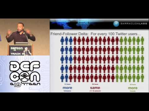 DEF CON 18 - David Maynor & Paul Judge, PhD - Searching for Malware