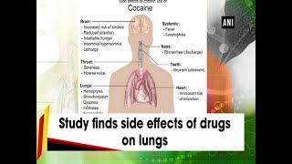 Study finds side effects of drugs on lungs - #Health News