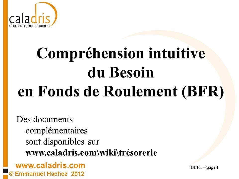Bfr 1 d finition et compr hension intuitive du besoin en fond de roulement b - Fond de roulement copropriete ...