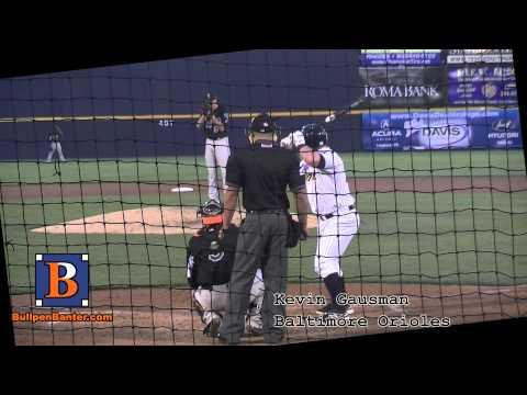 Kevin Gausman, Right-Handed Starter - Baltimore Orioles