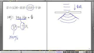 高校物理解説講義:「音波の基本」講義5