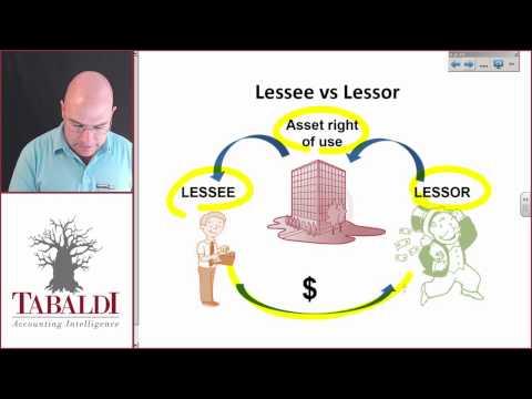 IAS17-7(A)- Lessee VS Lessor