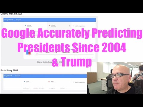 Google Accurately Predicts Election Results 2004 - 2016